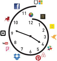 """Nice piece on the comms cycle in tech wonderland - by Aaron Zamost - Pinning Startups to """"Silicon Valley Time."""""""