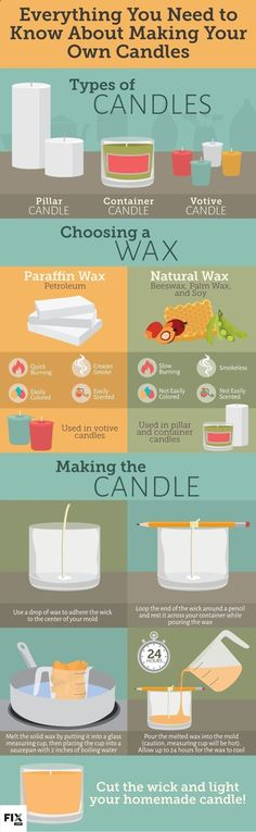 How to Make a Homemade Candles [Infographic] | Create your Own Relaxing Aromas with this Easy and Cheap DIY Project #candleinfographic