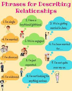 Words and Phrases Used to Describe Relationships in English 1/3