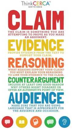 Get a freebie glossy print version of this critical thinking poster when you sign up for ThinkCERCA's free literacy resources!  http://go.thinkcerca.com/wat?utm_medium=partner&utm_source=weareteachers.com&utm_name=poster1511 pn