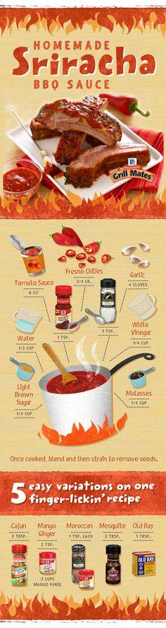DIY your own Sriracha BBQ sauce.