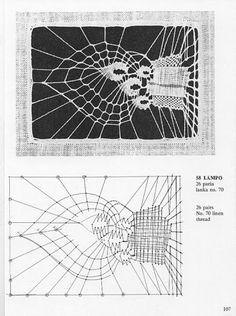 Punto de encuentro de encajeras (pág. 156)   Aprender manualidades es facilisimo.com Bobbin Lace Patterns, Sewing Patterns, Home Crafts, Arts And Crafts, Bobbin Lacemaking, Lace Heart, Lace Jewelry, Needle Lace, Lace Making