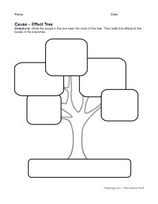 Compare and Contrast Bubble Map Free Printable Worksheet