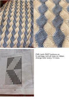 Twisted Cable Stitch Pattern  --- a FNR slip stitch