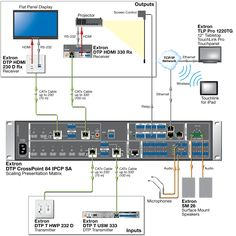 15 Best System Diagrams images in 2013 | Bar chart ... View Screen Crestron Wiring Diagram on