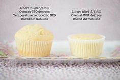 Apparently turning your oven down from 350 to 325 right after putting the cupcakes in results in a beautifully-risen cupcake!... Im gonna have to try this out
