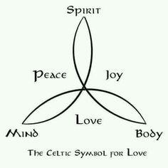 Celtic Symbol of Love ❤