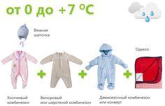Пример комплекта одежды для влажной весны