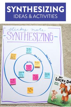 These ideas and activities are a great way to help students synthesize what they are reading! Synthesizing in first and second grade can be tricky so head over to the blog post to see some activities and book ideas to help with comprehension.