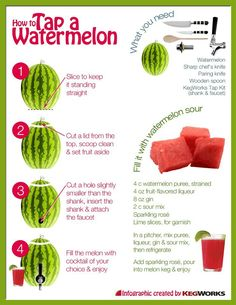 Watermelon Keg |notes: fill with watermelon puree, Gran Marnier and tequila
