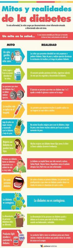 dieta para la diabetes adipsina