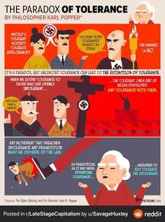 LinkedIn Raza Aria, Karl Popper, Marketplace Of Ideas, John Locke, Noam Chomsky, Thing 1, Public Opinion, The More You Know, Social Issues