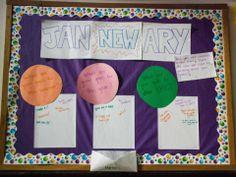 January bulletin board Ra Boards, Take Care Of Yourself, Bulletin Board, New Art, Mental Health, January, Life, Plank, Bulletin Boards