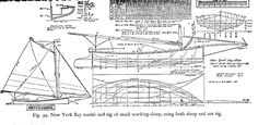 What is a catboat? Their history and future