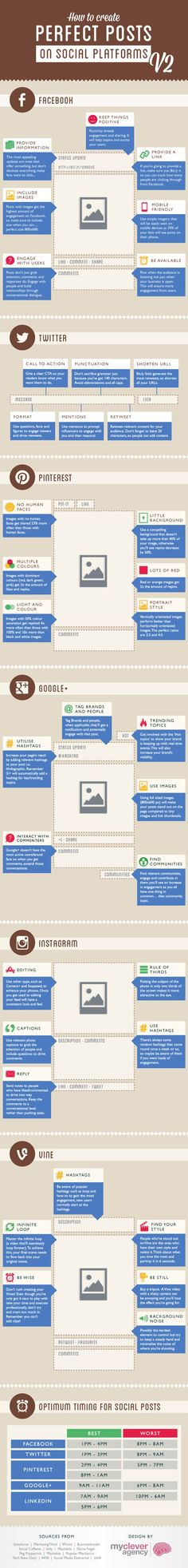 How to Create Perfect Posts on Social Media Platforms [#Infographic]