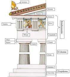 Breve história da arquitetura da antiga Grécia