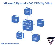 Microsoft Dynamics 365 is a vast cloud-based solution offering your entire ERP & CRM needs, in one place. It unifies these capabilities into applications that work flawlessly together across sales, customer support, operations, finance & marketing.  If you are interested, call our PR office at +1 917 717 9985 or drop us an email at connect@viltco.com   #Dynamics365 #MSdynamics #viltcosolution #CRMsolution #SaaS #Erpsolutions #digitalsolution #viltcosolution #Dubai #UAE #USA Crm System, Microsoft Dynamics, Service Projects, Cloud Based, Dubai Uae, Customer Support, Software Development, Connect, Finance