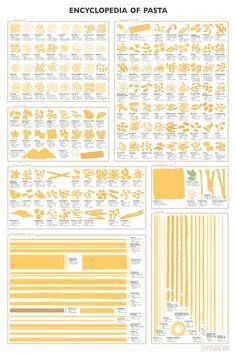 min Chasing-Delicious-Kitchen 101-Pasta