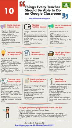 10 things every teachere should be able to do on Google Classroom