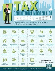 Tax time is just a few months away and it helps to know the types of tax deductions that help people save some money. Be in the know come tax season. Small Business Bookkeeping, Small Business Tax, Llc Business, Business Accounting, Business Ideas, Accounting Basics, Finance Business, Business Essentials, Business Planner