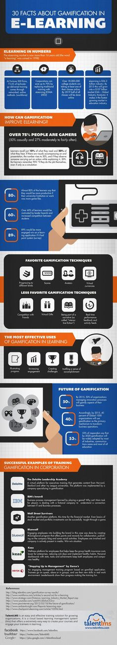 30 facts about gamification in eLearning [infographic] via @astd