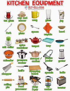 """""""In the Kitchen"""" Vocabulary: Objects Illustrated - ESLBuzz Learning English Learn English Grammar, English Writing Skills, English Vocabulary Words, English Language Learning, English Phrases, Learn English Words, Teaching English, Food Vocabulary, Vocabulary Worksheets"""