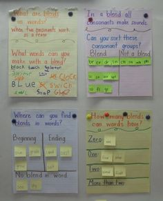 Systematic 'blends' word work.  Definitions, examples / non examples, sorts and fun ending activity.  5 mini-lessons.