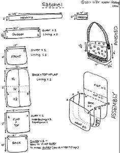 DIY Messenger bags