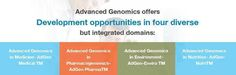 Advanced Genomics offers Development opportunities in four diverse - Medicine, Pharmacogenomics, Environment and Nutrition. Canada Diagnostics Center provides a platform for development early diagnosis of certain conditions. Opportunity, Health Care, Medicine, Nutrition, Personal Care, Self Care, Personal Hygiene, Medical