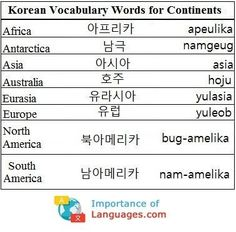 Interest in Learning the Korean Language? Start by going through our Basic Korean Language Beginner Guide. Learn Basic Korean Language, Korean Language Course, Learn Korean Alphabet, Korean Words Learning, Korean Language Learning, Language Lessons, Sign Language Phrases, Korean Expressions, Learn Hangul