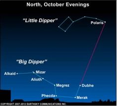 At this time of year, the most famous star pattern visible from the Northern Hemisphere - the Big Dipper - is low in the north during the evening hours. Oct 2015.