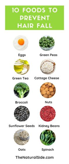Foods For Healthy Skin, Get Healthy, Healthy Hair, Superfoods, Foods For Hair Loss, Hair Vitamins, Natural Vitamins, Hair Loss Remedies, Hair Growth Oil