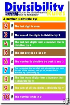 Divisibility Rules Division Math Classroom Poster