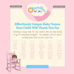 Beautiful Baby Names For 2018