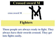 "Graphology | ""m"" 