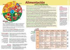 Infografías de Ciencias Naturales – aulaciclo3 Chemist, Green Life, Dental, Periodic Table, Science, Education, School, Nature, Lab