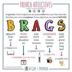 french home decor homedecor home decor Learn French with A Cup of French! Easy and fun lessons with infographics and videos. You can enjoy your cup of French wherever you want and at your own pace. French Expressions, French Language Lessons, French Language Learning, French Lessons, Spanish Lessons, Spanish Language, German Language, Dual Language, Spanish Class