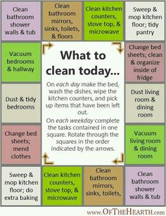Cleaning Schedule Architecture: Building One that Works for You & rotate. Also a monthly cleaning schedule on this page. House Cleaning Tips, Diy Cleaning Products, Cleaning Solutions, Spring Cleaning, Cleaning Hacks, Cleaning Routines, Weekly Cleaning Schedules, Daily Cleaning Charts, Cleaning Rota