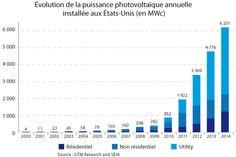 Le Journal des Énergies renouvelables - Newsletter numéro 1 - article