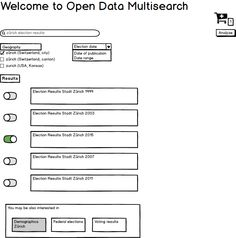 Discoverability through structure – make.opendata.ch