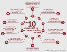 #Infografía | Las diez claves de la comunicación actual.