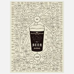 Very Many Varieties of Beer18x24, $19, now featured on Fab.