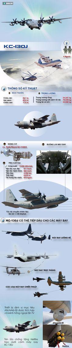 Chiếc máy bay tiếp dầu có khả năng tấn công mặt đất độc nhất vô nhị của Quân đội Mỹ.