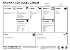 Gamification Model Canvas.