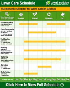 Free printable lawn service contract form generic for Garden maintenance schedule