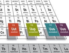Provisional recommendations - for public review: IUPAC is naming the four new elements nihonium, moscovium, tennessine, and oganesson