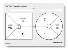 How To Develop A Compelling Value Proposition