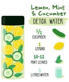 DIY Lemon Water Detox Recipe | lemon water detox diet and recipe for weight loss