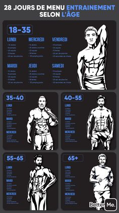At Home Workout Plan, At Home Workouts, Fitness Workouts, Quiz, Fit Motivation, Bodybuilding Workouts, Age, Build Muscle, Planer