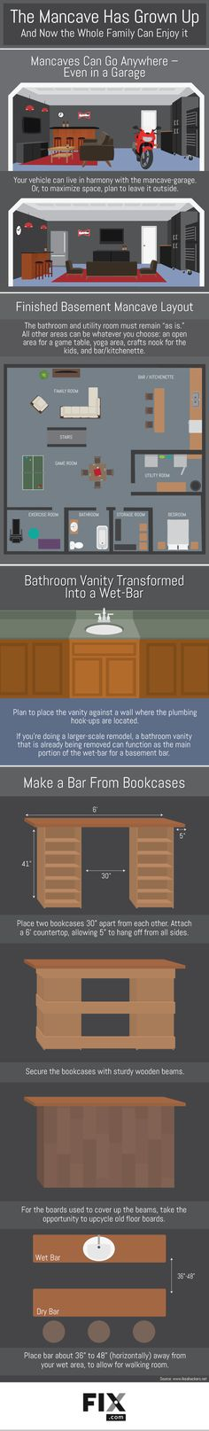 Make a wet bar from a bathroom vanity & dry bar from 2 ikea billy bookcases & countertop